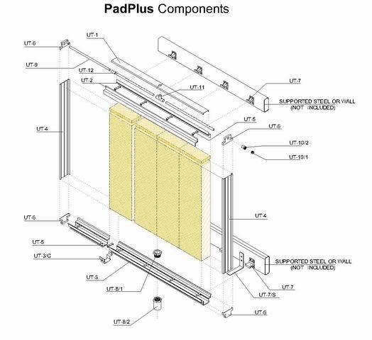 padpluscomponents